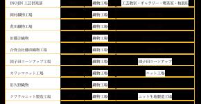 愛知県一宮市の起地区における鋸屋根工場に関する研究