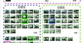 「曲面建築論-曲面表現の歴史的変遷と現状-」