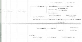 建築の曲面表現に関する基礎的研究