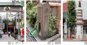 商店参道における社寺要素に関する研究