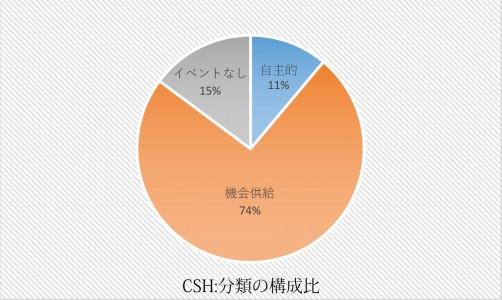 一般サビグラフ.xlsx