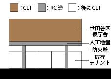 想定プログラム-01