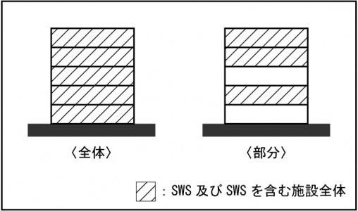 図4_建ち方の種別