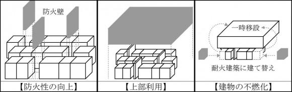 研究方法ダイアグラム-01