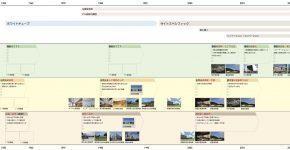 天井デザインからみた美術館の空間形成の変容に関する研究 –日本国内にある戦後に建設された美術館を対象として–