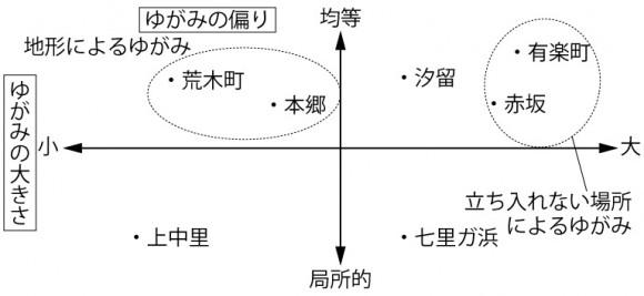 図12-01