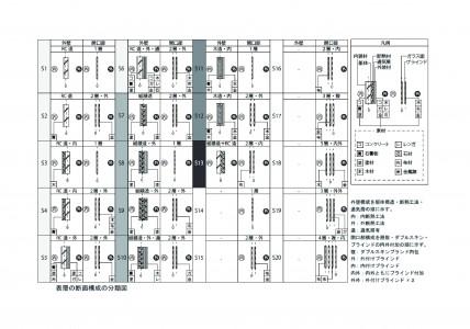 表層の断面構成-01