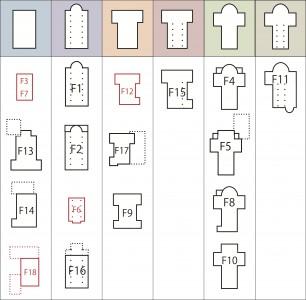 集合住宅の分類表2