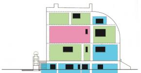 アドルフ・ロースの住宅作品における空間構成に関する研究 —ラウムプランの成熟によるファサードと内部空間の同調性−