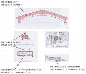 図5 アースキン自邸