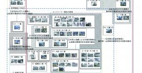 スイスの現代住宅におけるエコロジーと表層に関する研究
