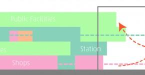 都市の中のスキマ -人々の拠り所となる公共的滞留空間-