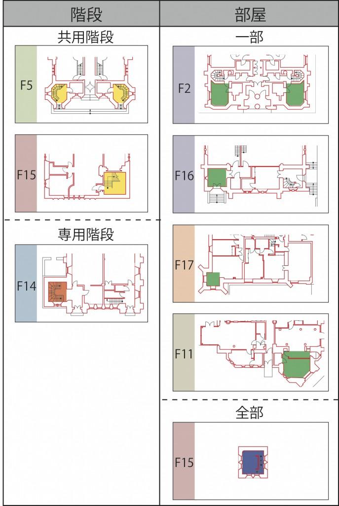 塔の分類2